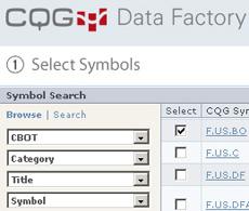 Cqg forex symbols
