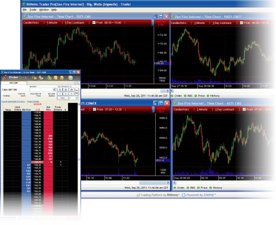 Forex trader plus llc